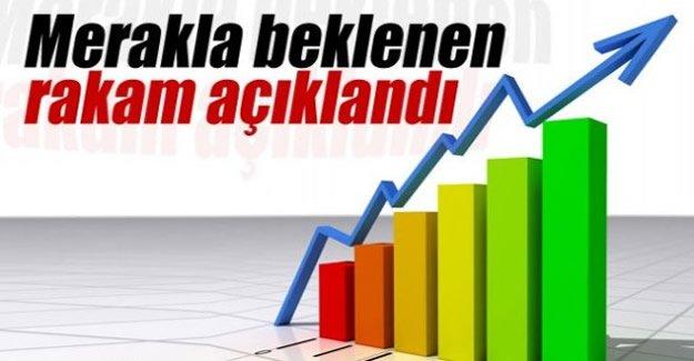 Türkiye büyüme rakamları açıklandı