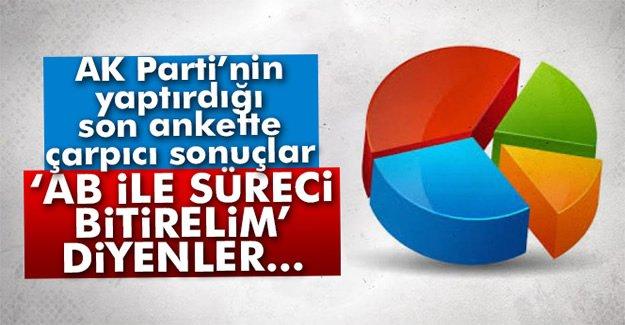 AK Parti'nin Yaptırdığı son ankette çarpıcı sonuçlar!