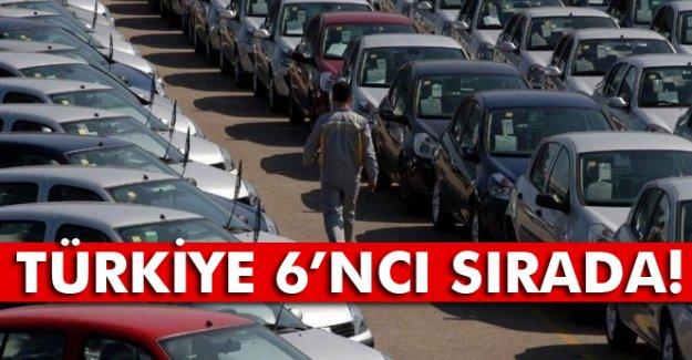 Türkiye 6'ncı sırada!